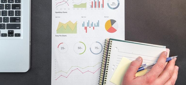 Anàlisi d'estats financers